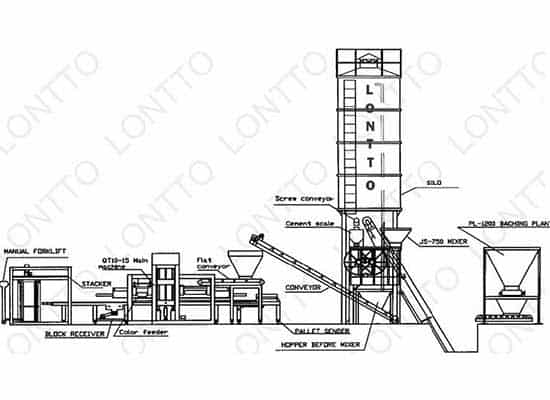 QT10-15-BLOCK-MACHINE-PRODUCTION-LINE-2-compressor