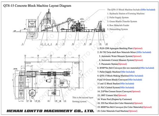 QT8 15 hollow block machine drawing
