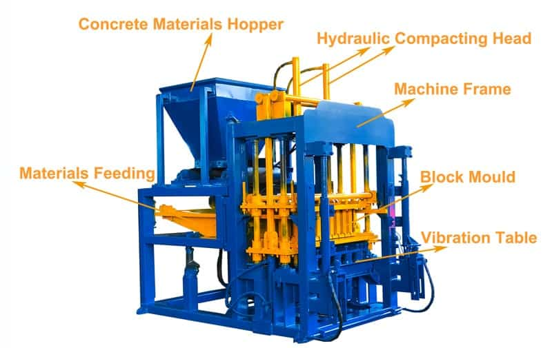 Paver Block Machine Details