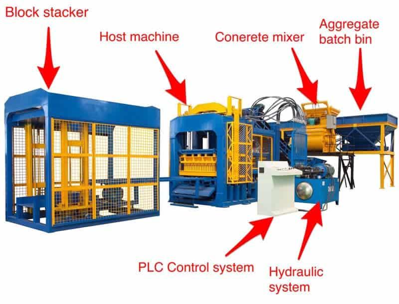 QT HYDRAULIC BRICK MACHINE