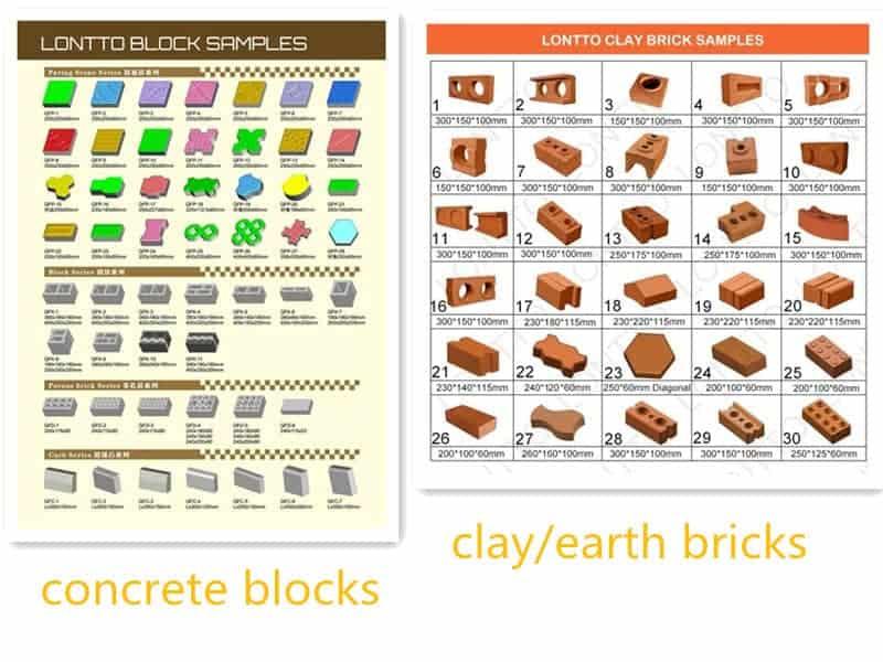 Lontto block samples