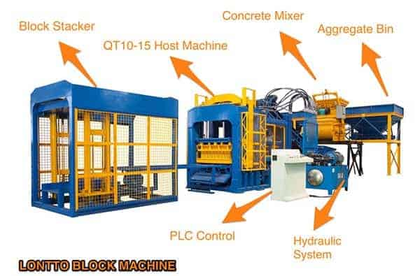 automatic cinder block machine