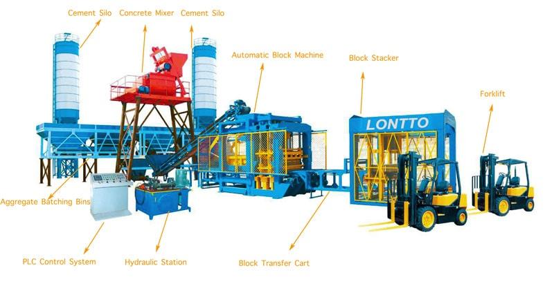 hydraulic concrete block machine parts